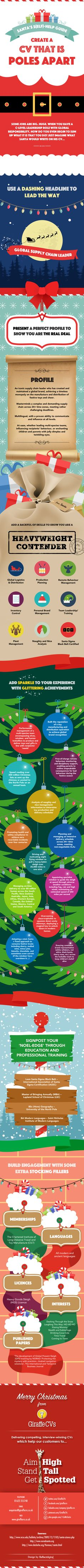 #Santa's (s)elf-help guide to creating a #CV that is poles apart
