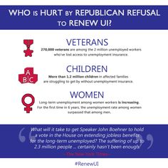 A look at who the House Republicans are hurting by refusing to #renewUI for nearly 2.5 million Americans.