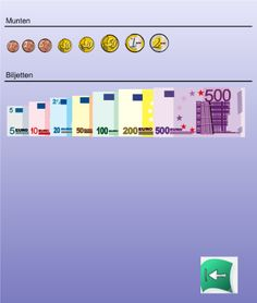 Betalen met de euro