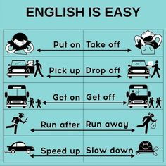 Some phrasal verbs English Sentences, English Idioms, English Phrases, Learn English Words, English Study, English Lessons, French Lessons, Spanish Lessons, English Tips