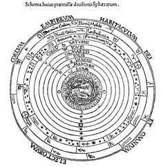 Ptolemaicsystem-small - Celestial spheres - Wikipedia, the free encyclopedia