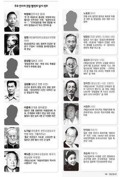 매일 매일 한국역사&친일파봇 RT하기! 친일파와 후손들의 역사왜곡을 막아주세요. '역사를 아는 시민'이 늘어날 때 그들의 두려움이 커지고, 그들의 사과와 반성을 이끌어낼 수 있습니다.