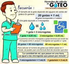 Goteo ml cc Nursing Math, Pharmacology Nursing, Nursing Notes, Nursing Students, Medicine Notes, Medicine Student, Med Student, Student Studying, Nervous System Anatomy