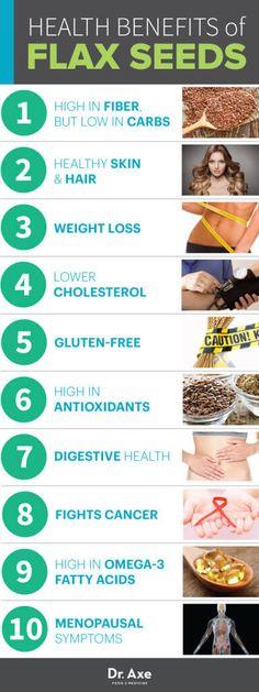 Flax Seed Benefits chart