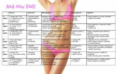 Yoga Fitness, Health Fitness, At Home Workouts, Natural Remedies, Food And Drink, Therapy, Exercise, Diet, Drinks