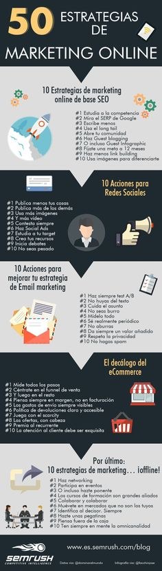 50 Estrategias de Marketing online #infografia #infographic #marketing