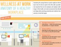 You might not have yoga at your office, but there are still some simple things that every workplace can do to make work a bit healthier. Check out the below infographic from Intuit. What do you think?