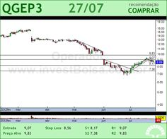 QGEP PART - QGEP3 - 27/07/2012 #QGEP3 #analises #bovespa