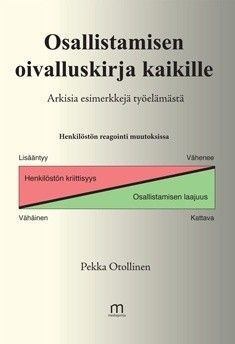Osallistamisen oivalluskirja kaikille / Pekka Otollinen.