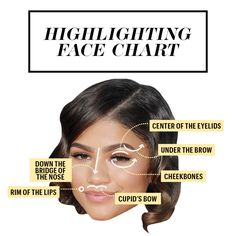If you're mystified by highlighting, fear not—we're right there with you, which is why we're decoding the contouring technique, once and for all.