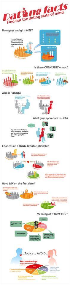 hauskoja faktoja dating sites