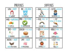 Included in this package:Prefixes and Suffixes Charts in both color and black & white for your students to reference when writing and learning their Prefixes and Suffixes.If you would like for me to change the words for your classroom let me know!It is a fantastic visual aid to help your students learn what the prefixes and suffixes are.Each image will relate to the word and prefix/suffix in each box.