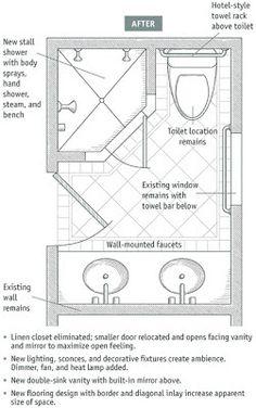 Ejemplos de cuartos de ba o con ducha y los planos for Cuarto que toda army quiere tener