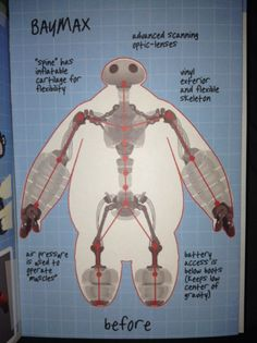 Baymax may look cute and cuddly on the outside but on the inside, he's kind of terrifying. Power Rangers, Best Disney Animated Movies, Cool Things To Build, Superhero Suits, Mundo Dos Games, Big Hero 6 Baymax, Game Concept Art, Mechanical Design, Robot Art