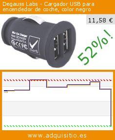 Degauss Labs - Cargador USB para encendedor de coche, color negro (Accesorio). Baja 52%! Precio actual 11,58 €, el precio anterior fue de 23,97 €. http://www.adquisitio.es/degauss-labs/cargador-usb-encendedor