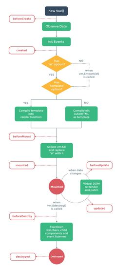 Context Diagram Of Fast Food Ordering System Data Flow Diagram