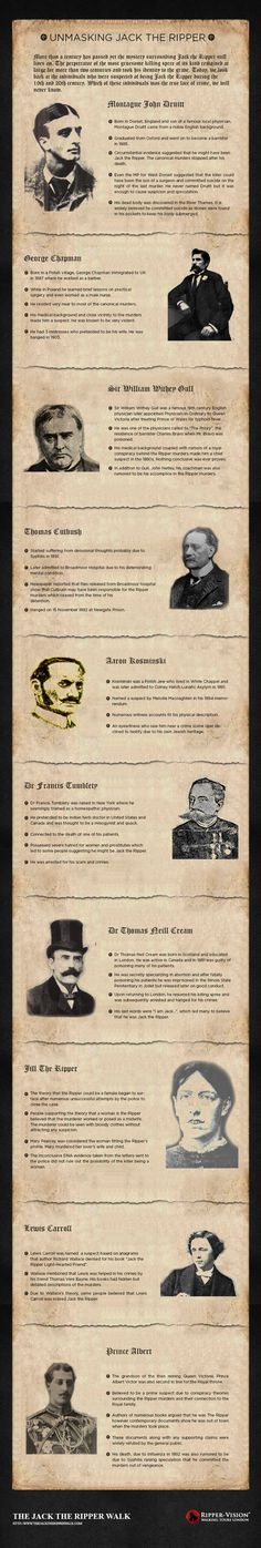 This is a good summary of the major suspects. Who Was Jack The Ripper Infographic