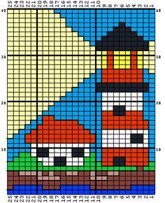 Lighthouse Chart