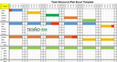 Team Resource Plan Excel Template can be used to assign and track project allocations for a team. Resource Management, Change Management, Business Management, Management Tips, Project Management, Capacity Planning, Kanban Crafts, Excel Budget Template, Portfolio Management