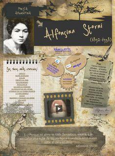 Alfonsina Storni era una poeta en el siglo 18. Durante este tiempo publicada muchas boras sobre la mujer, humillada, vencida, y torturada.