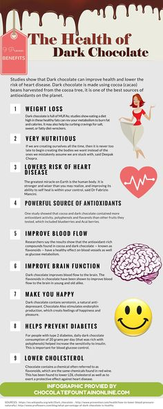 Why is dark Chocolate Good For You ? 9 Proven Benefits to eat Dark Chocolate for your health Calendula Benefits, Matcha Benefits, Lemon Benefits, Coconut Health Benefits, Health Benefits Of Tea, Dark Chocolate Benefits, Heart Attack Symptoms, Tomato Nutrition, Healthy Nutrition