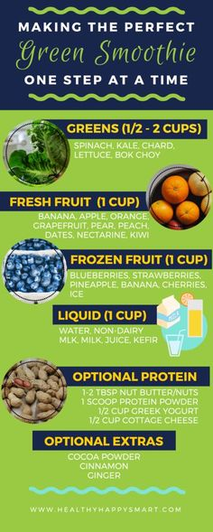 How to make a green smoothie. Making the perfect green smoothie, one step at a time! #HealthyHappySmart #Smoothies #CleanEating #SmoothieRecipe