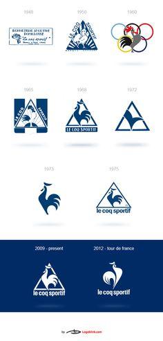 Le Coq Sportif - logo evolution - Logoblink.com
