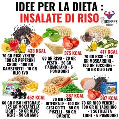 Conseils fitness en nutrition et en musculation. Weight Loss Meals, Healthy Recipes For Weight Loss, Weight Loss Smoothies, Diet Recipes, Big Mac Salat, Tips Fitness, Gym Food, Nutrition, 1200 Calories
