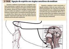 Aldeia da Cabocla Jurema: PASSES MEDIÚNICOS