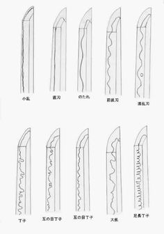 象山堂 用語集 刃文 Katana, Knife Drawing, Sword Drawing, Samurai Weapons, Samurai Art, Fantasy Armor, Fantasy Weapons, Comic Drawing, Manga Drawing