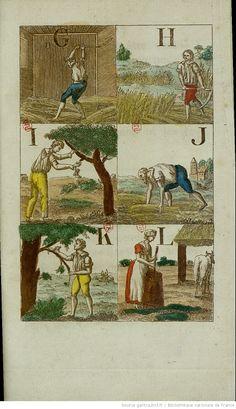 Alphabet du petit villageois , contenant : 1° De grosses lettres, et les ba, be, bi, bo, bu ; 2° Les mots d'une, deux, trois, quatre, cinq e...
