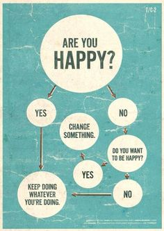 """Are you happy?"" 