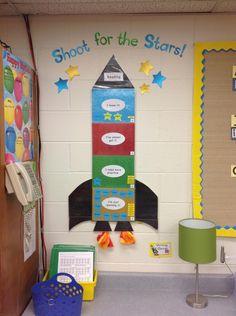 Classroom Data Walls in Elementary Schools