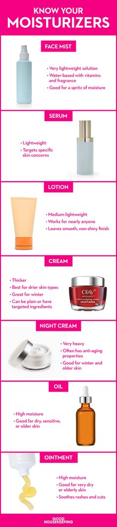 How to Pick the Best Moisturizer for Your Skin