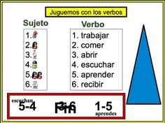 Spanish Verb Form Writing Practice Activity: Regular Verbs (present)