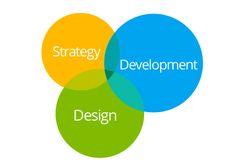 Online E-commerce Solution | Online Store Builder, Website Store Hosting Solution
