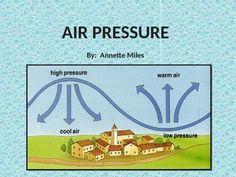 Air Pressure and Weather Powerpoint by Annette Hoover 5th Grade Science, Science Fair, Teaching Science, Science For Kids, Earth Science, Science And Nature, Weather Science, Weather And Climate, Weather Forecast