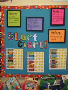 pinterest classroom organization and decor | The Price of Teaching: Pinterest Inspired Classroom Management Ideas! She used CTP's Poppin' Patterns and Pencil Cut-Outs