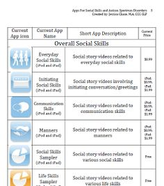 Child Social Skills Checklist - self assessment | Parenting ...