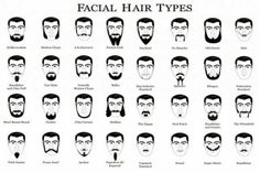 Are you a beard fetishist?