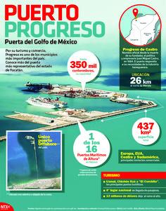 En la siguiente #InfografíaNotimex te mostramos datos sobre Puerto Progreso, el cual se ubica en Yucatán,