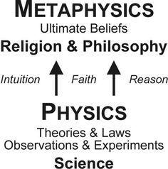 How to Study Metaphysics -- via wikiHow.com