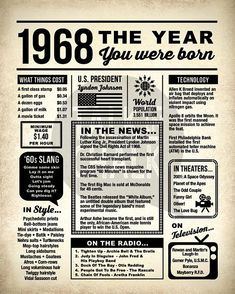 This 1968 DIGITAL poster is filled with fun facts and highlights of what happened in the year 1968. This digital poster has an antiqued paper background for for that back in the day vintage newspaper feel. Bold typography with simple icons give the poster a timeless style. It makes a