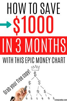 Are you looking to take part in a money challenge? If so, here are the best money challenges for 2021. This money-saving challenge is so simple to follow anyone can do it. If you are looking for a monthly savings challenge make sure to check this out! You won't regret it. Best Money Saving Tips, Ways To Save Money, Money Tips, Saving Money, Savings Chart, Savings Plan, Savings Challenge, Money Saving Challenge, Money Chart
