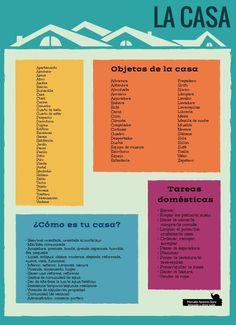 la casa: partes, objetos, tareas domésticas... http://lenguajeyotrasluces.wordpress.com/
