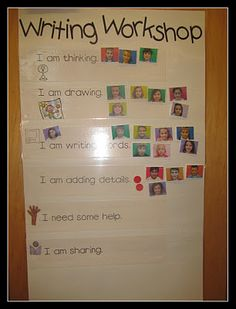 Writing Workshop Checklist-this is a quick visual to know where each student is in the process and helps to guide your mini lesson.