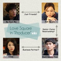 Because love triangles are so last year.  See the 'Producer' love square for yourself!