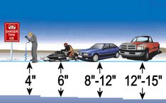Ice fishing is a fun sport that can be very safe as long as precautions are take. - Ice fishing is a fun sport that can be very safe as long as precautions are taken. Ice Fishing Tip Ups, Ice Fishing Sled, Ice Fishing Rods, Crappie Fishing, Fishing Lures, Carp Fishing, Fishing Tackle, Quad, Ice Shanty