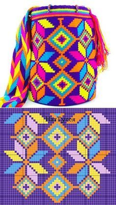 New Cheap Bags. The place where construction meets design, beaded crochet is the act of using beads to embellish crocheted items. Crochet is derived from the French croc Filet Crochet, Crochet Stitches, Knit Crochet, Crochet Summer, Mochila Crochet, Tapestry Crochet Patterns, Tapestry Bag, Crochet Purses, Crochet Skirts