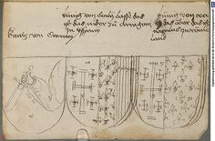 Ortenburger Wappenbuch Bayern, 1466 - 1473 Cod.icon. 308 u  Folio 237v